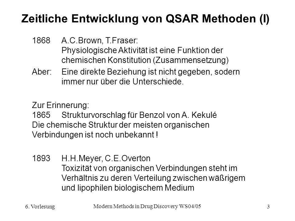 6. Vorlesung Modern Methods in Drug Discovery WS04/05 3 Zeitliche Entwicklung von QSAR Methoden (I) 1868A.C.Brown, T.Fraser: Physiologische Aktivität