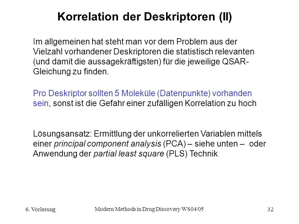 6. Vorlesung Modern Methods in Drug Discovery WS04/05 32 Korrelation der Deskriptoren (II) Im allgemeinen hat steht man vor dem Problem aus der Vielza