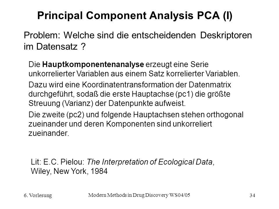 6. Vorlesung Modern Methods in Drug Discovery WS04/05 34 Principal Component Analysis PCA (I) Die Hauptkomponentenanalyse erzeugt eine Serie unkorreli