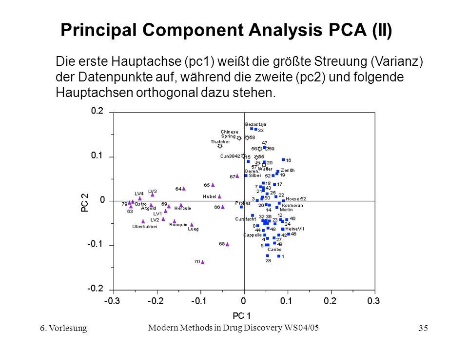 6. Vorlesung Modern Methods in Drug Discovery WS04/05 35 Principal Component Analysis PCA (II) Die erste Hauptachse (pc1) weißt die größte Streuung (V