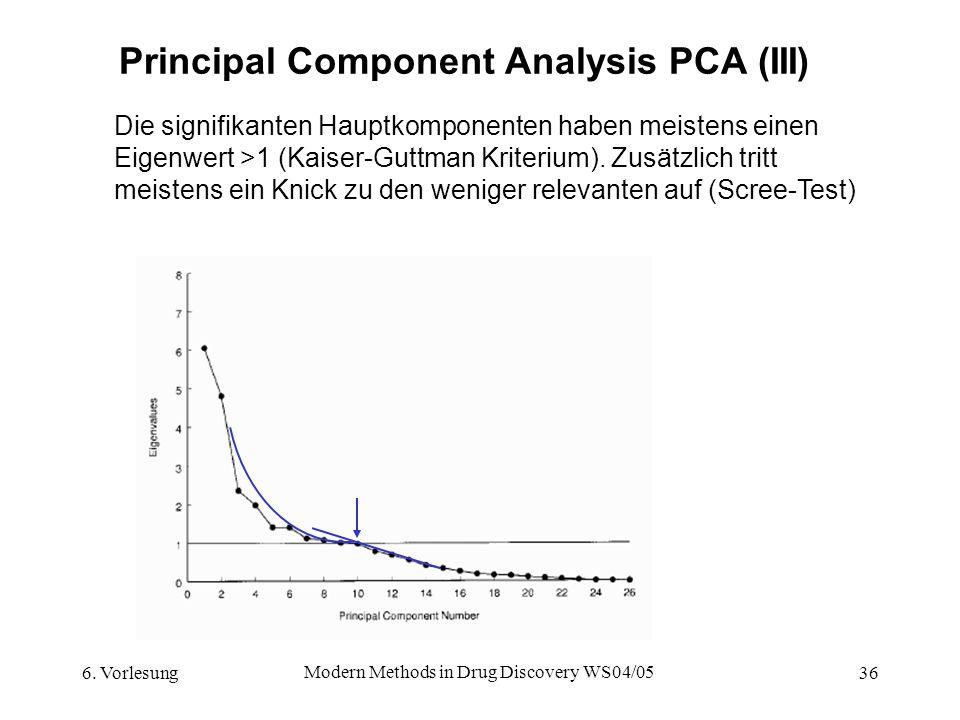6. Vorlesung Modern Methods in Drug Discovery WS04/05 36 Principal Component Analysis PCA (III) Die signifikanten Hauptkomponenten haben meistens eine