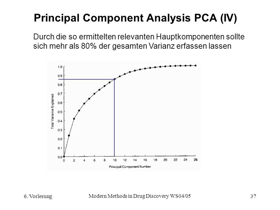 6. Vorlesung Modern Methods in Drug Discovery WS04/05 37 Principal Component Analysis PCA (IV) Durch die so ermittelten relevanten Hauptkomponenten so