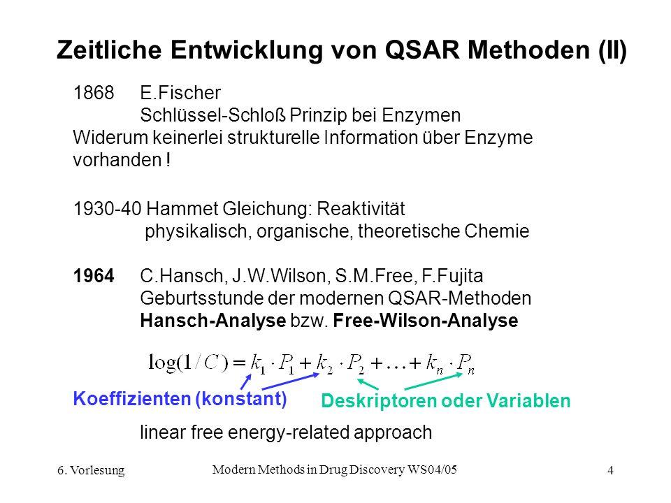6. Vorlesung Modern Methods in Drug Discovery WS04/05 4 Zeitliche Entwicklung von QSAR Methoden (II) 1868E.Fischer Schlüssel-Schloß Prinzip bei Enzyme