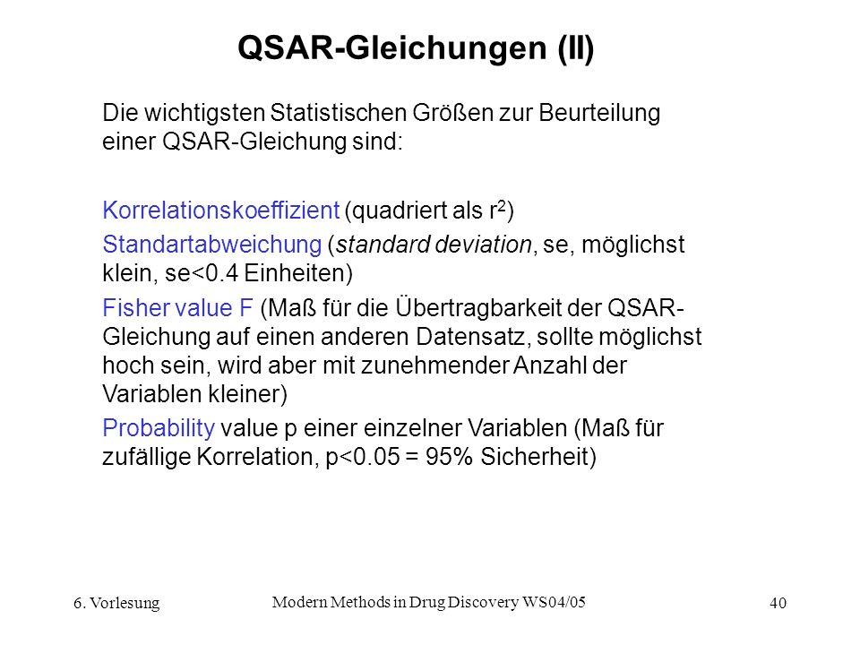 6. Vorlesung Modern Methods in Drug Discovery WS04/05 40 QSAR-Gleichungen (II) Die wichtigsten Statistischen Größen zur Beurteilung einer QSAR-Gleichu
