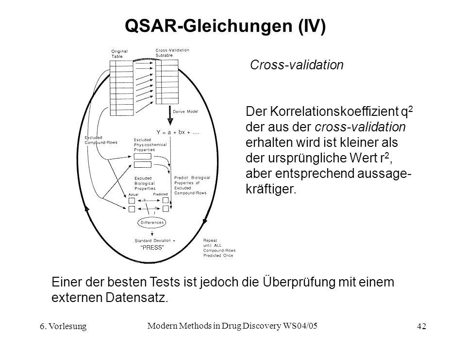 6. Vorlesung Modern Methods in Drug Discovery WS04/05 42 QSAR-Gleichungen (IV) Cross-validation Der Korrelationskoeffizient q 2 der aus der cross-vali