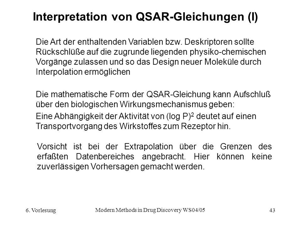 6. Vorlesung Modern Methods in Drug Discovery WS04/05 43 Interpretation von QSAR-Gleichungen (I) Die Art der enthaltenden Variablen bzw. Deskriptoren