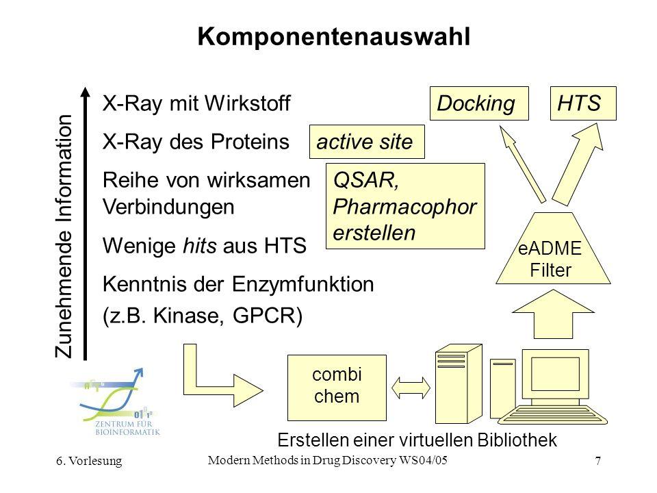 6. Vorlesung Modern Methods in Drug Discovery WS04/05 7 Komponentenauswahl Wieviel Information ist über das target vorhanden ? X-Ray mit Wirkstoff X-R