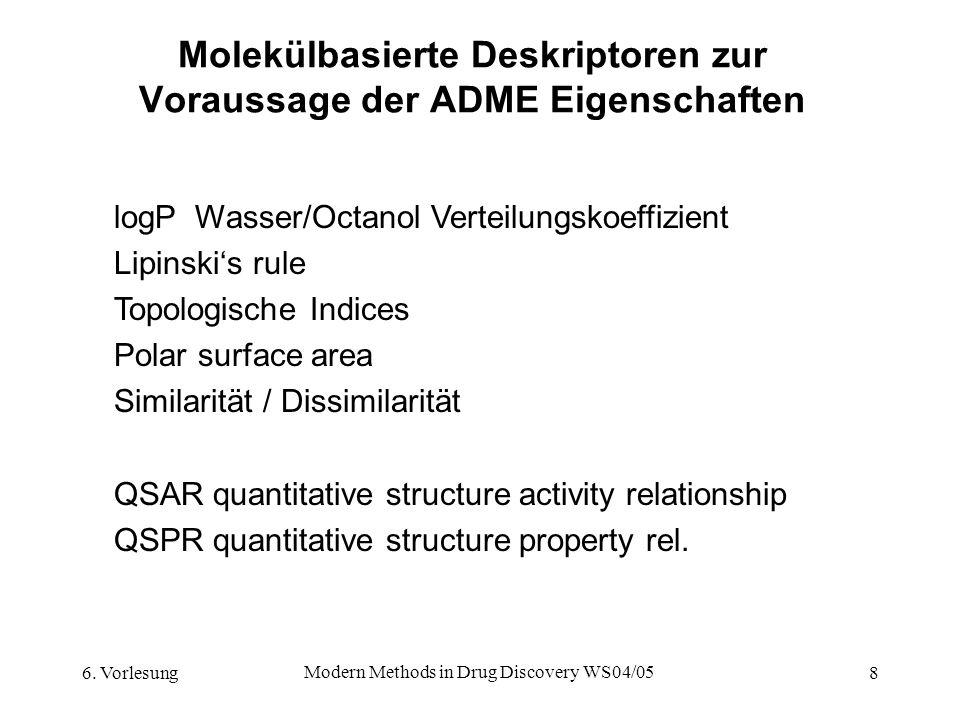 6. Vorlesung Modern Methods in Drug Discovery WS04/05 8 Molekülbasierte Deskriptoren zur Voraussage der ADME Eigenschaften logP Wasser/Octanol Verteil