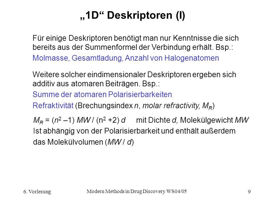6. Vorlesung Modern Methods in Drug Discovery WS04/05 9 1D Deskriptoren (I) Für einige Deskriptoren benötigt man nur Kenntnisse die sich bereits aus d