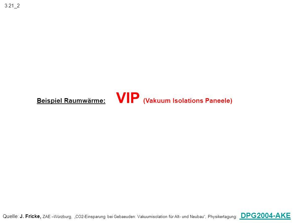 Beispiel Raumwärme: VIP (Vakuum Isolations Paneele) Quelle: J. Fricke, ZAE –Würzburg, CO2-Einsparung bei Gebaeuden: Vakuumisolation für Alt- und Neuba