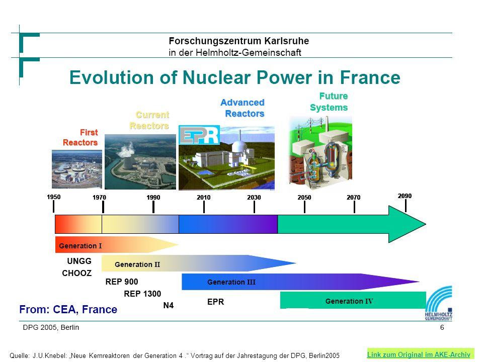 Link zum Original im AKE-Archiv Quelle: J.U.Knebel: Neue Kernreaktoren der Generation 4. Vortrag auf der Jahrestagung der DPG, Berlin2005