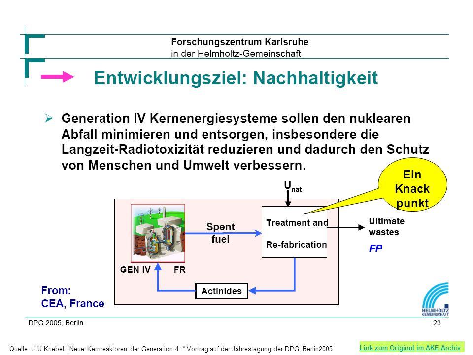Link zum Original im AKE-Archiv Quelle: J.U.Knebel: Neue Kernreaktoren der Generation 4. Vortrag auf der Jahrestagung der DPG, Berlin2005 Ein Knack pu