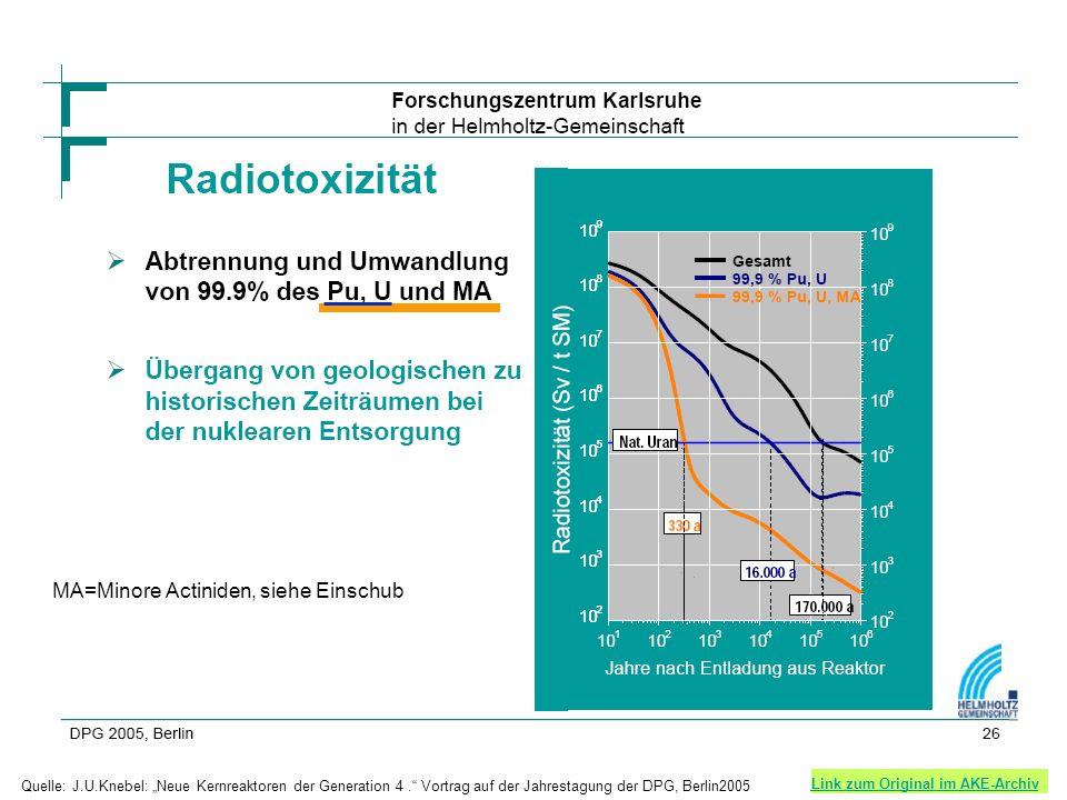 Link zum Original im AKE-Archiv Quelle: J.U.Knebel: Neue Kernreaktoren der Generation 4. Vortrag auf der Jahrestagung der DPG, Berlin2005 MA=Minore Ac