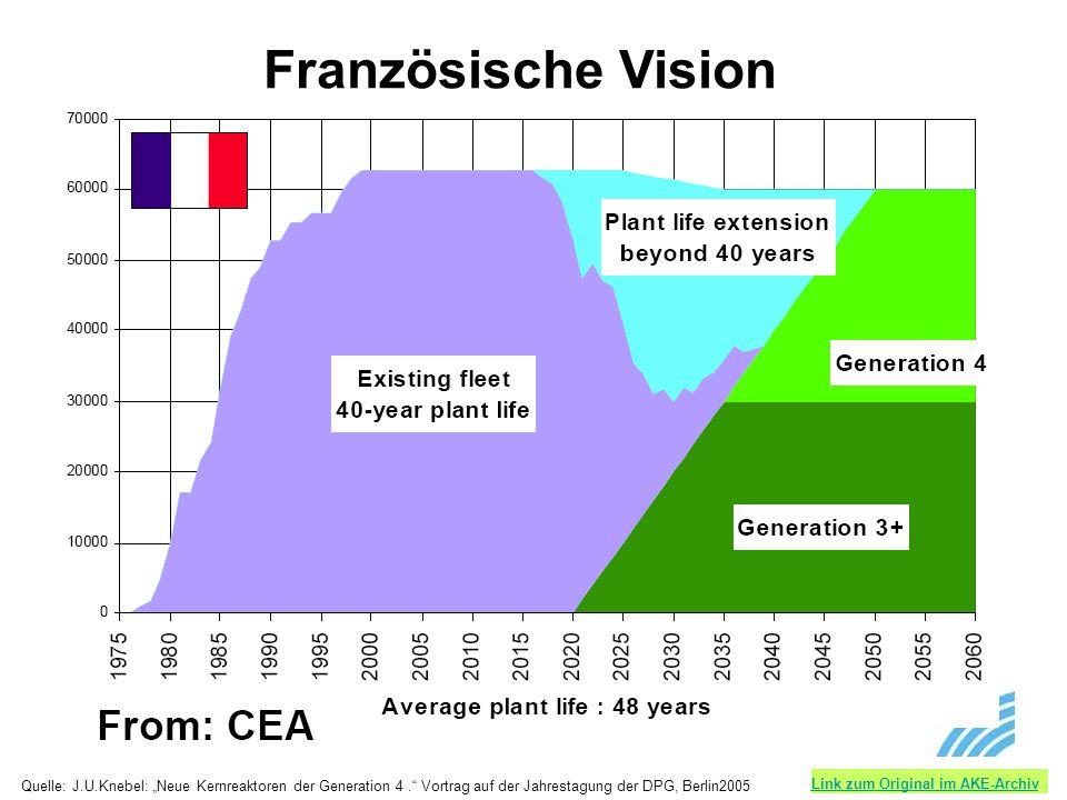 Quelle: J.U.Knebel: Neue Kernreaktoren der Generation 4. Vortrag auf der Jahrestagung der DPG, Berlin2005 Link zum Original im AKE-Archiv Französische