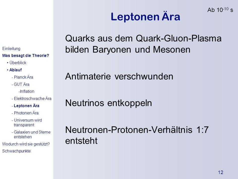 Die Urknallthe orie Einleitung Was besagt die Theorie? Wodurch wird sie gestützt? Kritikpunkte 12 Leptonen Ära Quarks aus dem Quark-Gluon-Plasma bilde
