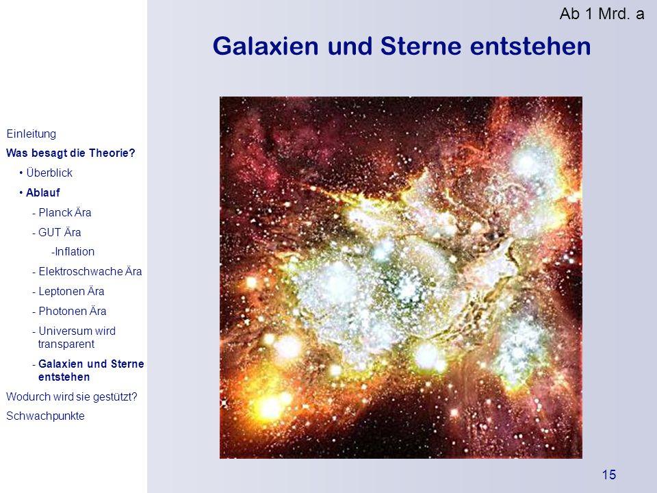 Die Urknallthe orie Einleitung Was besagt die Theorie? Wodurch wird sie gestützt? Kritikpunkte 15 Galaxien und Sterne entstehen Einleitung Was besagt