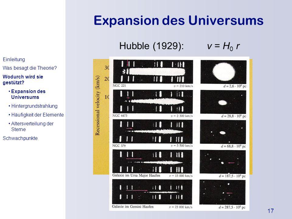 Die Urknallthe orie Einleitung Was besagt die Theorie? Wodurch wird sie gestützt? Kritikpunkte 17 Expansion des Universums Hubble (1929):v = H 0 r Ein