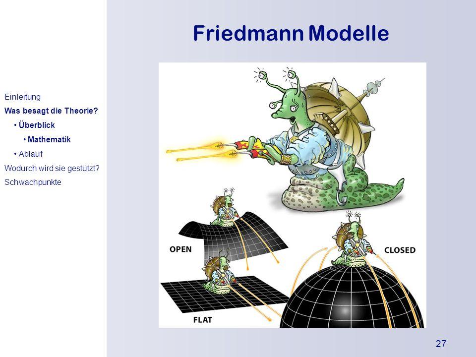 Die Urknallthe orie Einleitung Was besagt die Theorie? Wodurch wird sie gestützt? Kritikpunkte 27 Friedmann Modelle Einleitung Was besagt die Theorie?