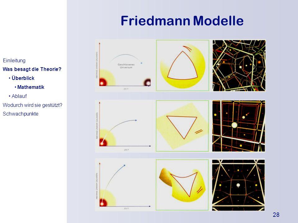 Die Urknallthe orie Einleitung Was besagt die Theorie? Wodurch wird sie gestützt? Kritikpunkte 28 Friedmann Modelle Einleitung Was besagt die Theorie?