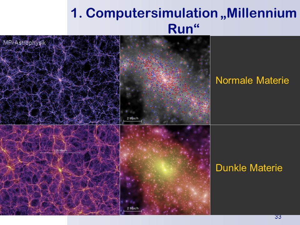 Die Urknallthe orie Einleitung Was besagt die Theorie? Wodurch wird sie gestützt? Kritikpunkte 33 1. Computersimulation Millennium Run Normale Materie