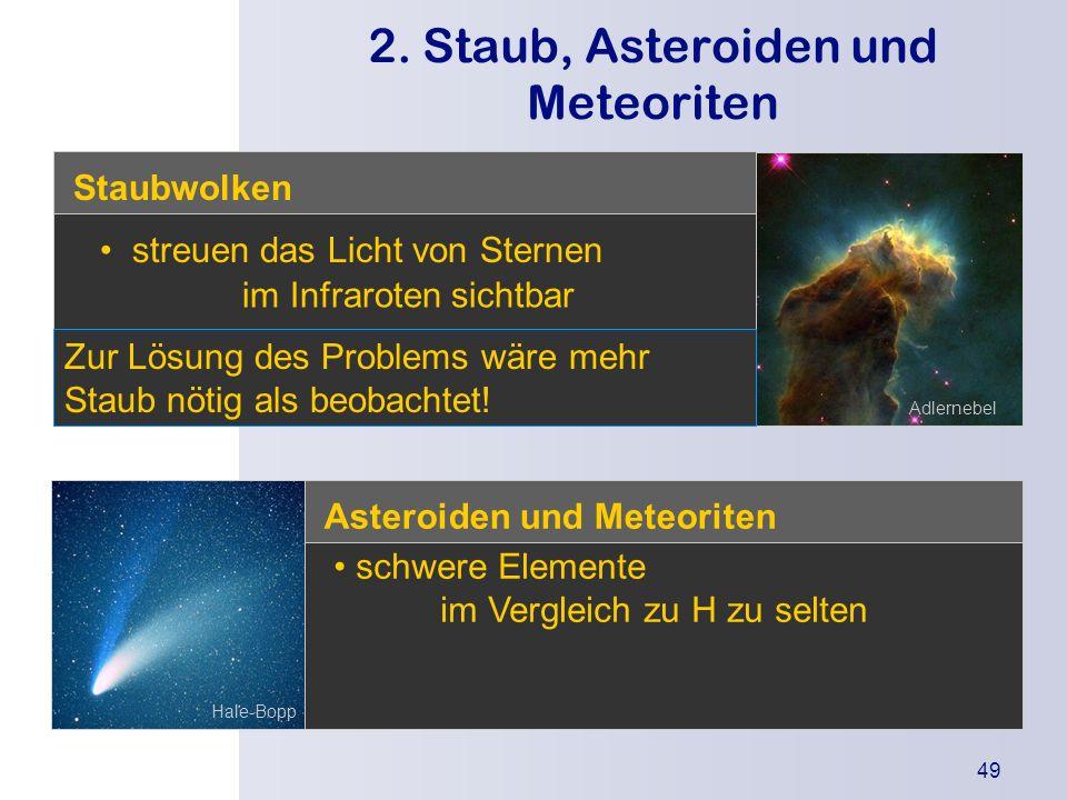 Die Urknallthe orie Einleitung Was besagt die Theorie? Wodurch wird sie gestützt? Kritikpunkte 49 2. Staub, Asteroiden und Meteoriten Staubwolken stre