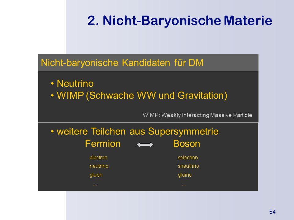 Die Urknallthe orie Einleitung Was besagt die Theorie? Wodurch wird sie gestützt? Kritikpunkte 54 Nicht-baryonische Kandidaten für DM 2. Nicht-Baryoni