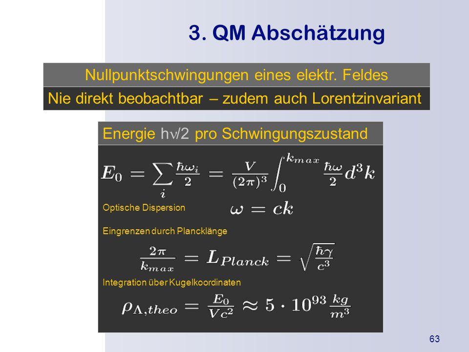 Die Urknallthe orie Einleitung Was besagt die Theorie? Wodurch wird sie gestützt? Kritikpunkte 63 3. QM Abschätzung Nie direkt beobachtbar – zudem auc