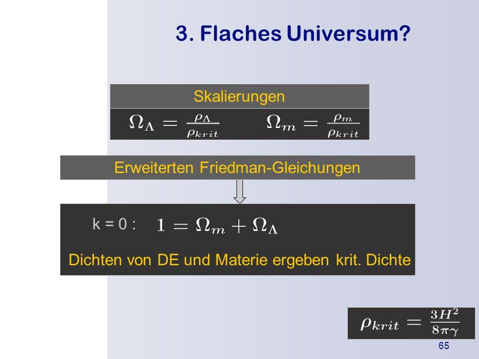 Die Urknallthe orie Einleitung Was besagt die Theorie? Wodurch wird sie gestützt? Kritikpunkte 65 3. Flaches Universum? Erweiterten Friedman-Gleichung