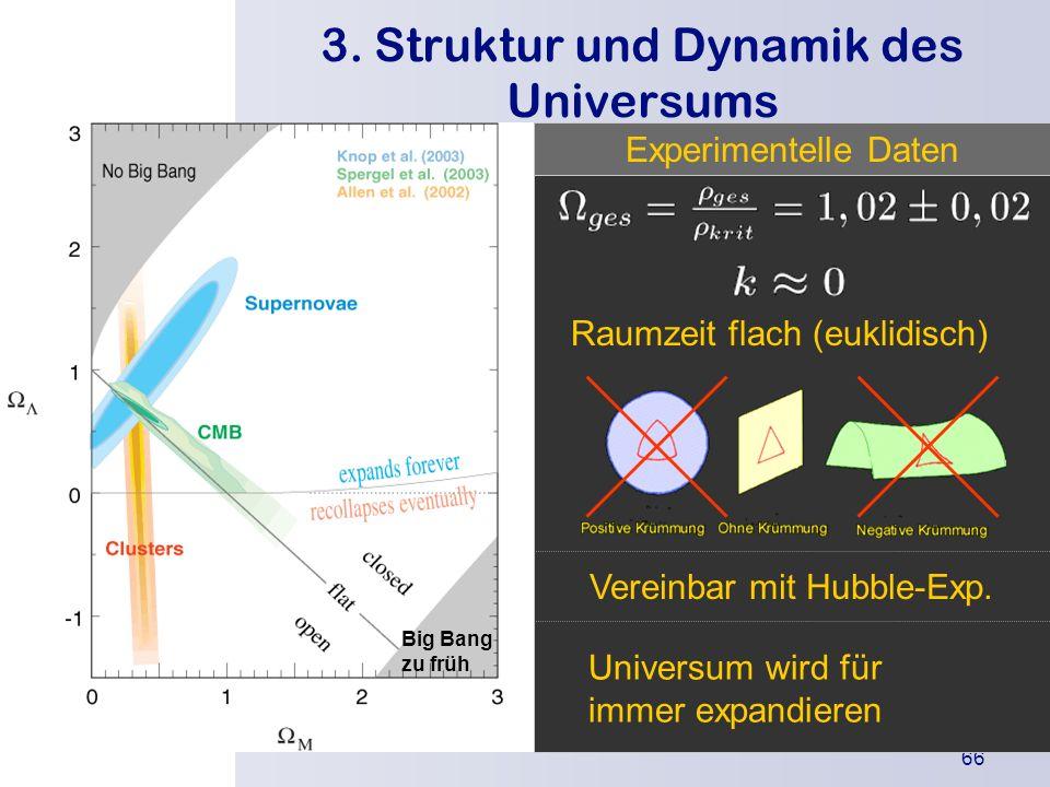 Die Urknallthe orie Einleitung Was besagt die Theorie? Wodurch wird sie gestützt? Kritikpunkte 66 3. Struktur und Dynamik des Universums Experimentell