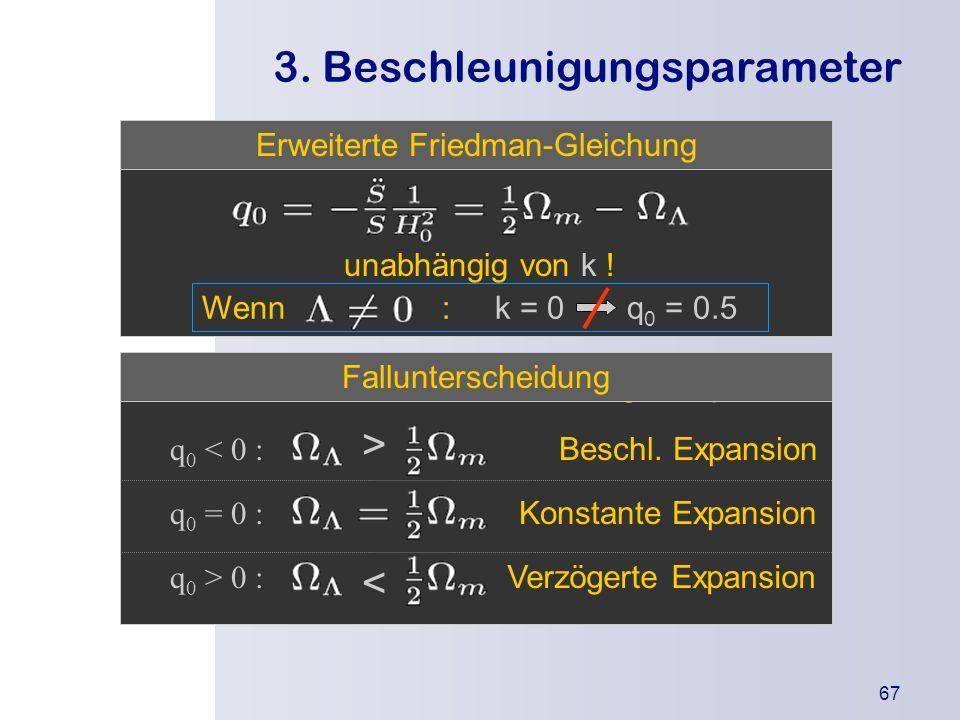 Die Urknallthe orie Einleitung Was besagt die Theorie? Wodurch wird sie gestützt? Kritikpunkte 67 3. Beschleunigungsparameter q 0 = 0 : Konstante Expa