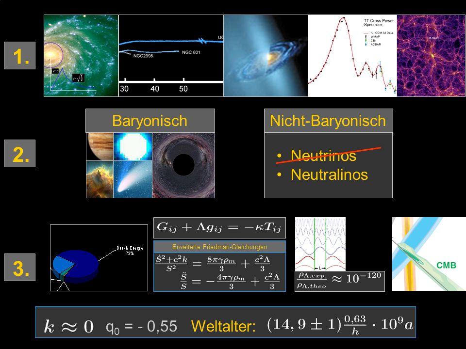 Die Urknallthe orie Einleitung Was besagt die Theorie? Wodurch wird sie gestützt? Kritikpunkte 71 1. 2. BaryonischNicht-Baryonisch Neutrinos Neutralin