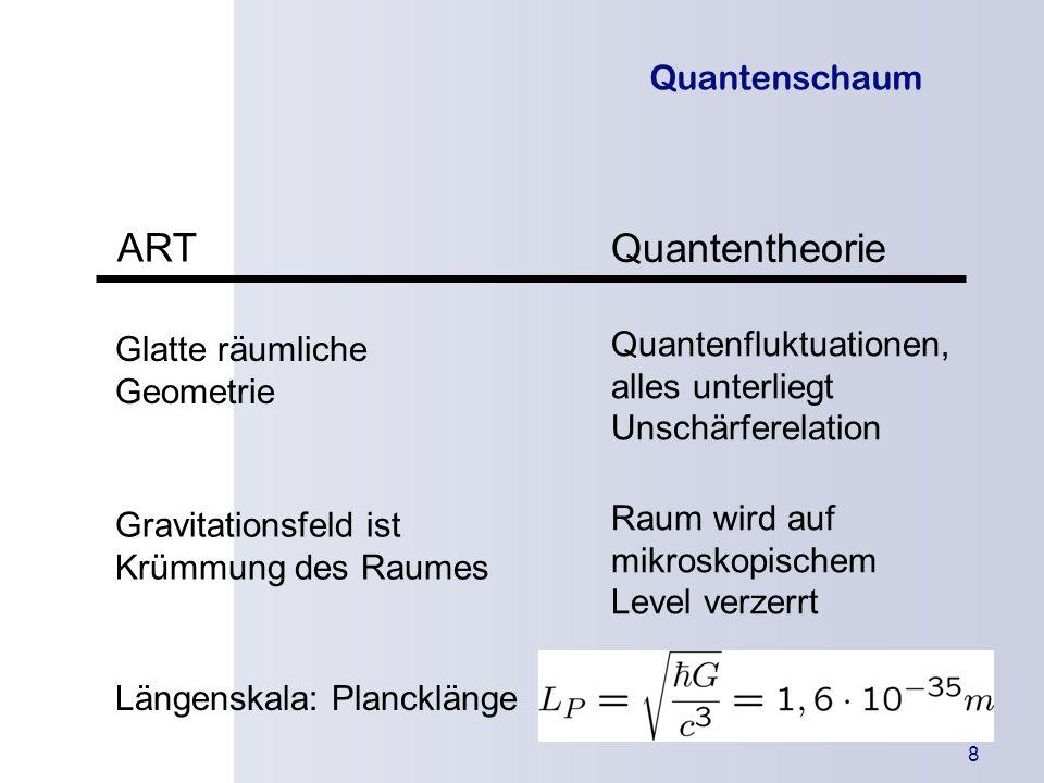 Die Urknallthe orie Einleitung Was besagt die Theorie.