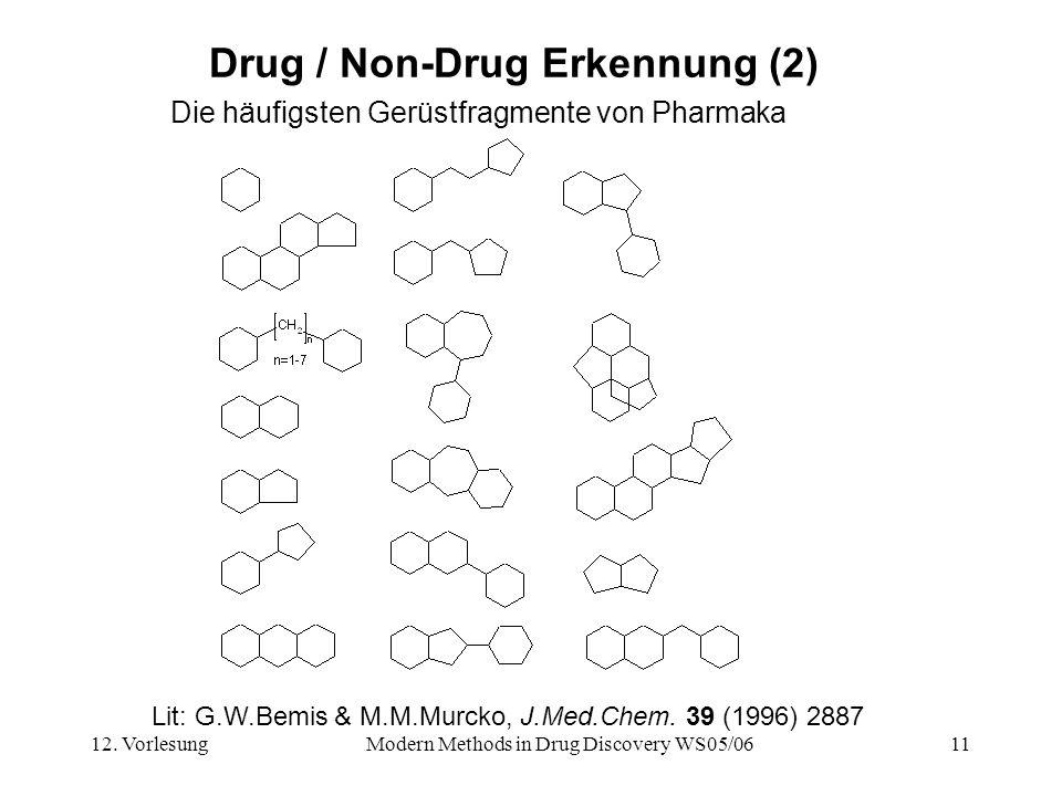 12. VorlesungModern Methods in Drug Discovery WS05/0611 Drug / Non-Drug Erkennung (2) Die häufigsten Gerüstfragmente von Pharmaka Lit: G.W.Bemis & M.M