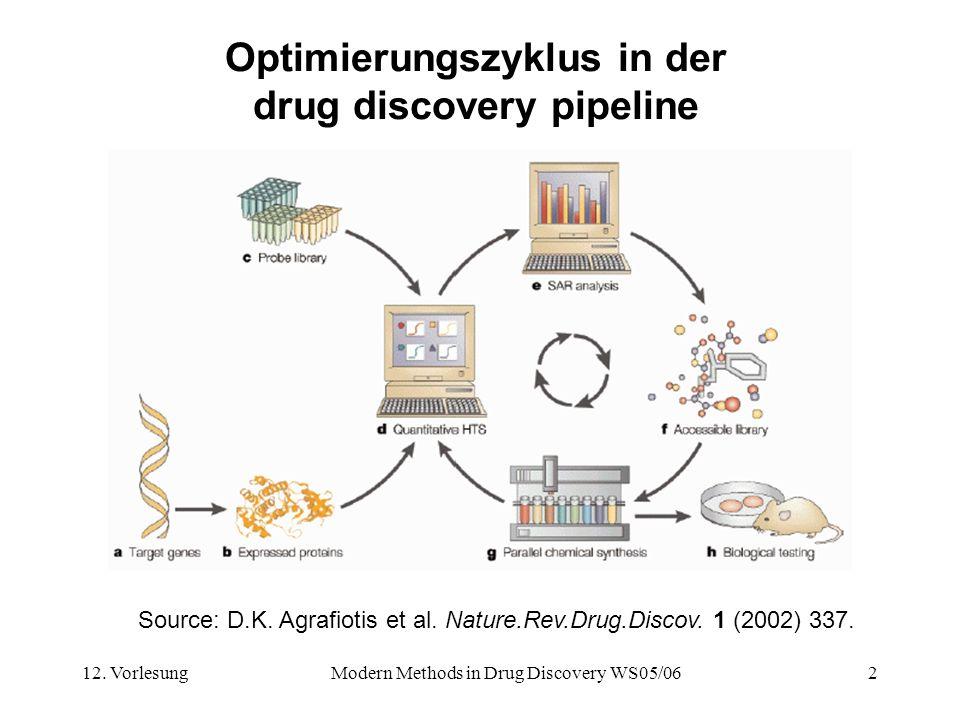 12. VorlesungModern Methods in Drug Discovery WS05/062 Optimierungszyklus in der drug discovery pipeline Source: D.K. Agrafiotis et al. Nature.Rev.Dru