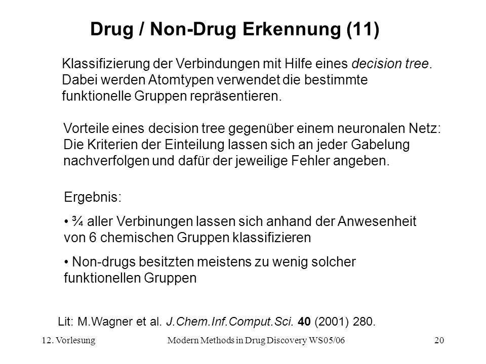 12. VorlesungModern Methods in Drug Discovery WS05/0620 Drug / Non-Drug Erkennung (11) Klassifizierung der Verbindungen mit Hilfe eines decision tree.