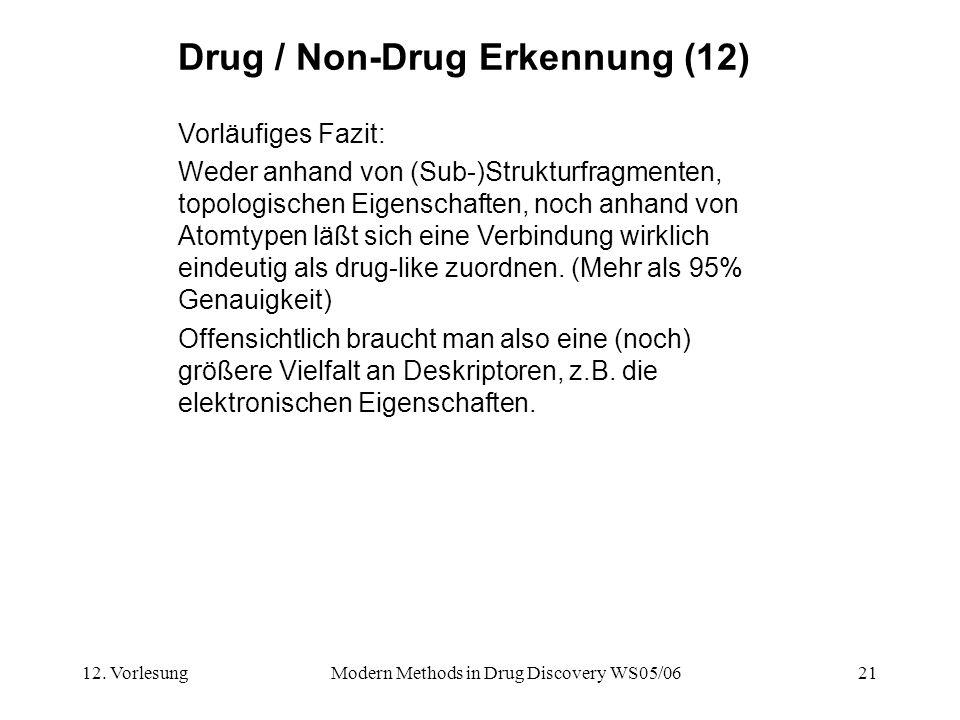 12. VorlesungModern Methods in Drug Discovery WS05/0621 Drug / Non-Drug Erkennung (12) Vorläufiges Fazit: Weder anhand von (Sub-)Strukturfragmenten, t