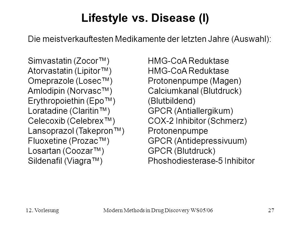 12. VorlesungModern Methods in Drug Discovery WS05/0627 Lifestyle vs. Disease (I) Die meistverkauftesten Medikamente der letzten Jahre (Auswahl): Simv