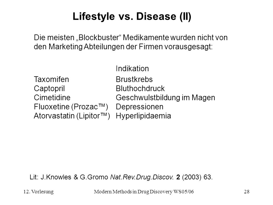 12. VorlesungModern Methods in Drug Discovery WS05/0628 Lifestyle vs. Disease (II) Die meisten Blockbuster Medikamente wurden nicht von den Marketing