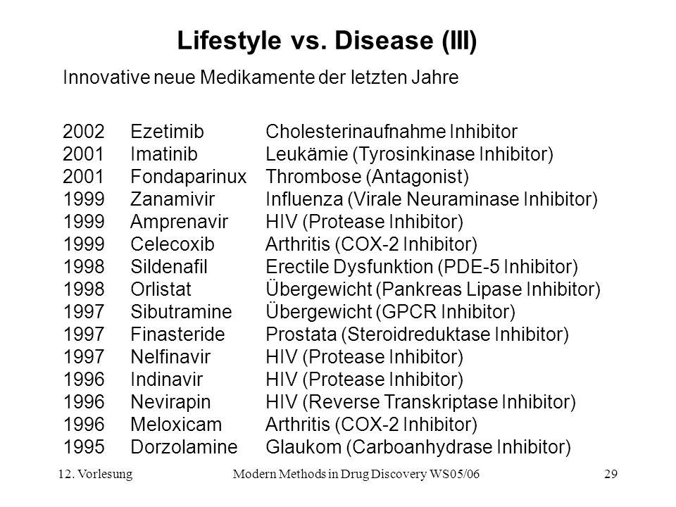12. VorlesungModern Methods in Drug Discovery WS05/0629 Lifestyle vs. Disease (III) Innovative neue Medikamente der letzten Jahre 2002EzetimibCholeste