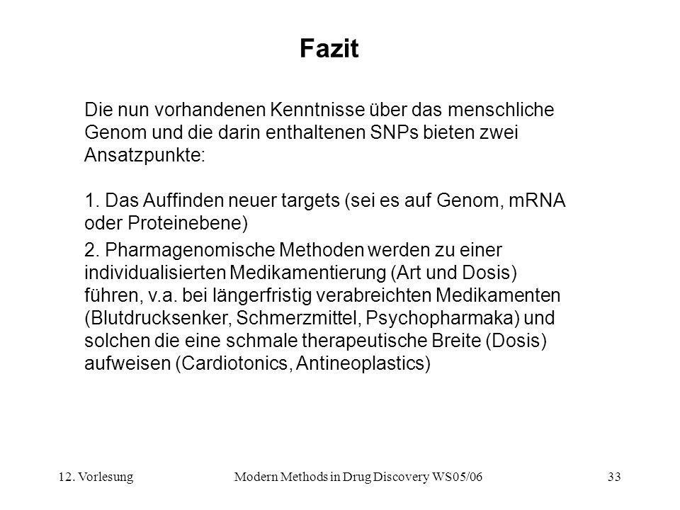 12. VorlesungModern Methods in Drug Discovery WS05/0633 Fazit Die nun vorhandenen Kenntnisse über das menschliche Genom und die darin enthaltenen SNPs