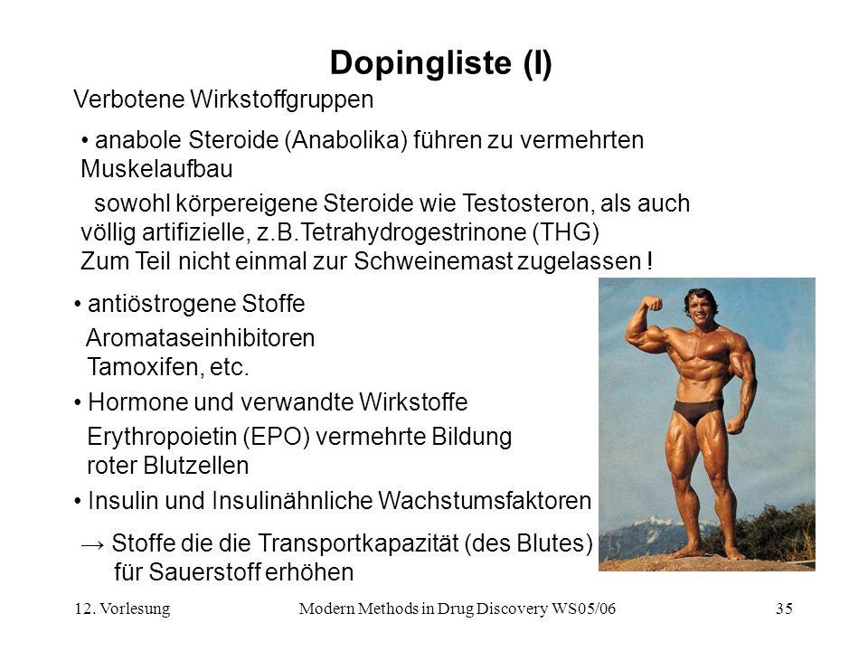 12. VorlesungModern Methods in Drug Discovery WS05/0635 Dopingliste (I) Verbotene Wirkstoffgruppen antiöstrogene Stoffe Aromataseinhibitoren Tamoxifen