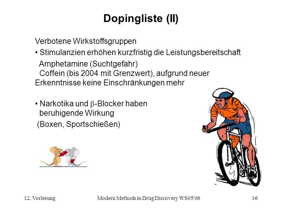 12. VorlesungModern Methods in Drug Discovery WS05/0636 Dopingliste (II) Verbotene Wirkstoffsgruppen Stimulanzien erhöhen kurzfristig die Leistungsber