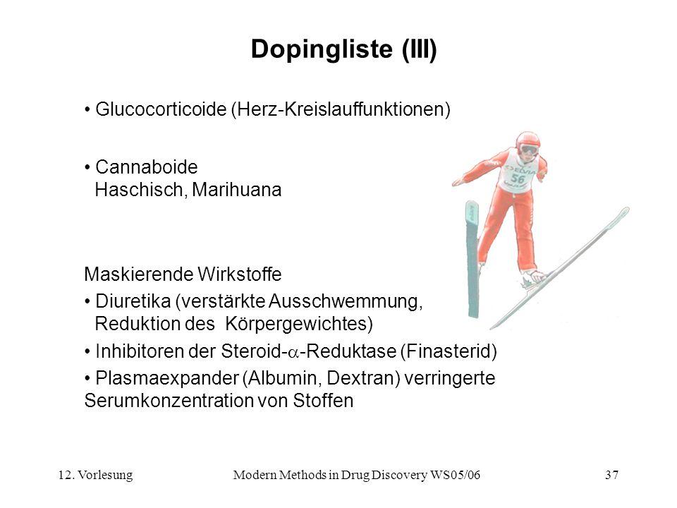 12. VorlesungModern Methods in Drug Discovery WS05/0637 Dopingliste (III) Maskierende Wirkstoffe Diuretika (verstärkte Ausschwemmung, Reduktion des Kö