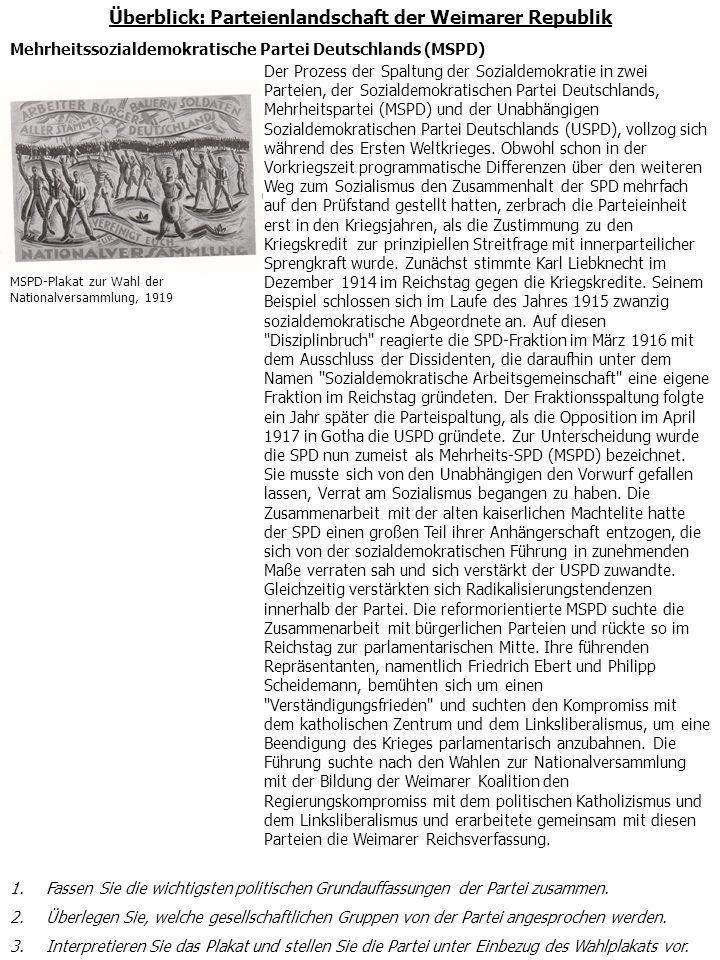 Überblick: Parteienlandschaft der Weimarer Republik Zentrum (Z) Frieden und Freiheit für unsere Heimat.