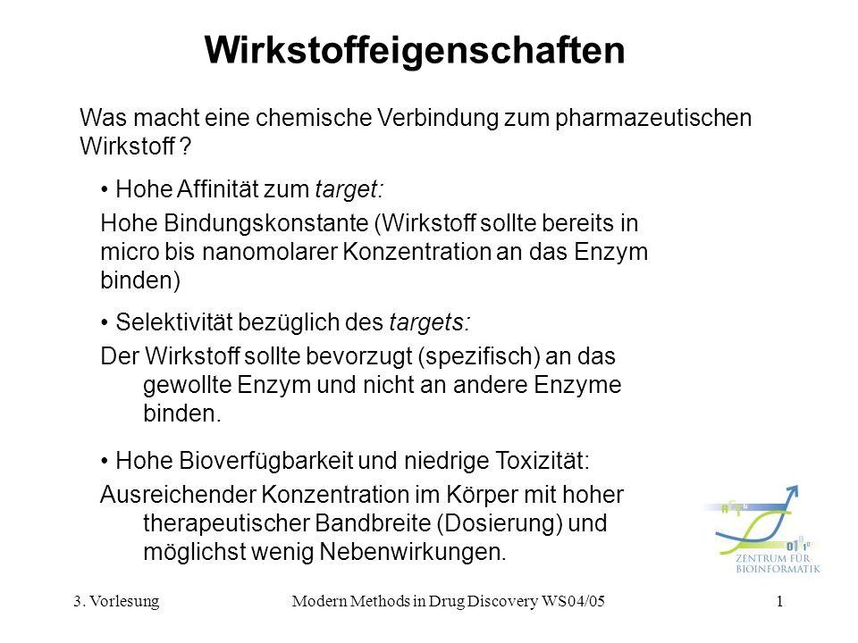 3. VorlesungModern Methods in Drug Discovery WS04/051 Wirkstoffeigenschaften Was macht eine chemische Verbindung zum pharmazeutischen Wirkstoff ? Hohe