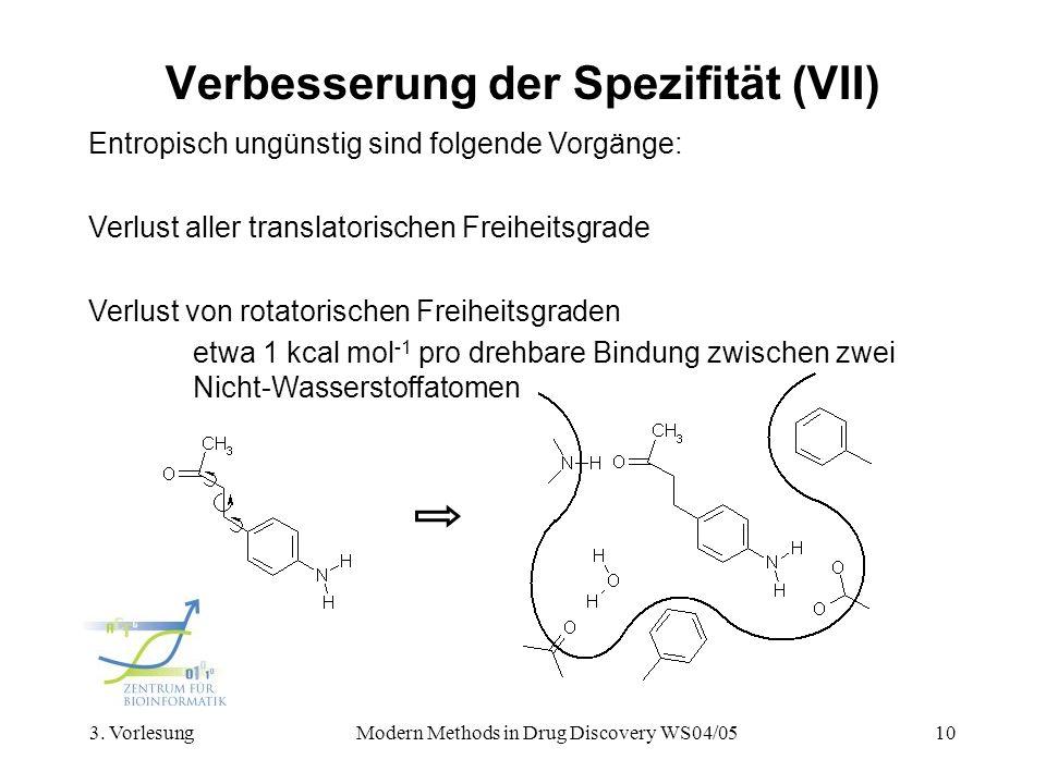 3. VorlesungModern Methods in Drug Discovery WS04/0510 Verbesserung der Spezifität (VII) Entropisch ungünstig sind folgende Vorgänge: Verlust aller tr