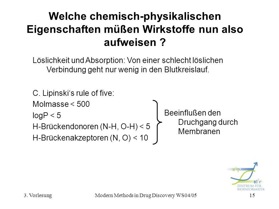 3. VorlesungModern Methods in Drug Discovery WS04/0515 Welche chemisch-physikalischen Eigenschaften müßen Wirkstoffe nun also aufweisen ? Löslichkeit
