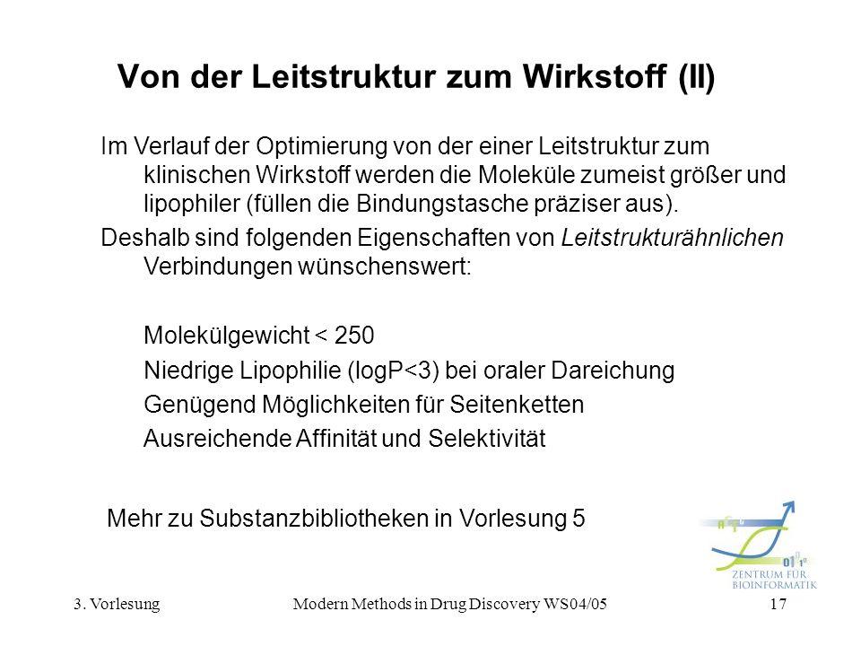 3. VorlesungModern Methods in Drug Discovery WS04/0517 Von der Leitstruktur zum Wirkstoff (II) Im Verlauf der Optimierung von der einer Leitstruktur z