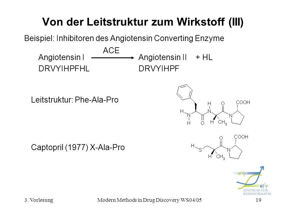 3. VorlesungModern Methods in Drug Discovery WS04/0519 Von der Leitstruktur zum Wirkstoff (III) Beispiel: Inhibitoren des Angiotensin Converting Enzym