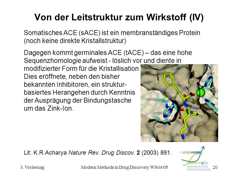 3. VorlesungModern Methods in Drug Discovery WS04/0520 Von der Leitstruktur zum Wirkstoff (IV) Somatisches ACE (sACE) ist ein membranständiges Protein